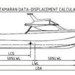 eliche per catamarano planante