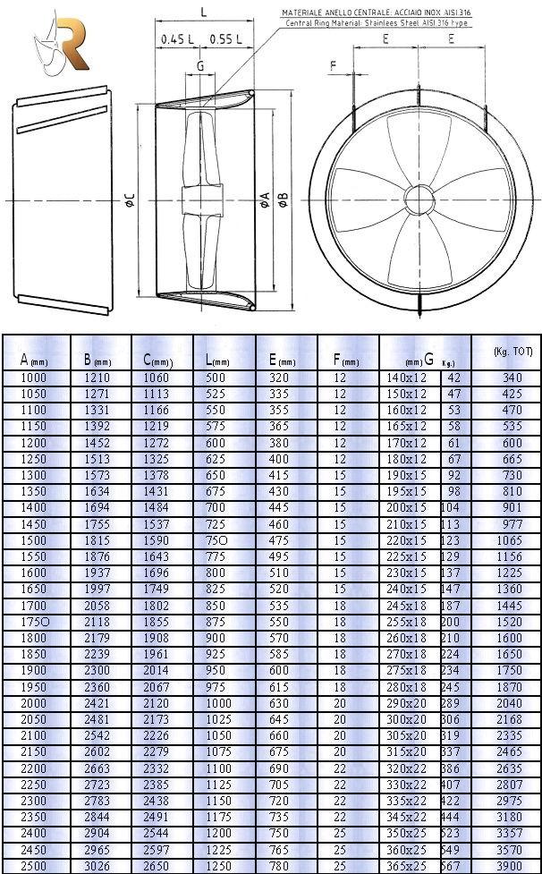 dimensioni-mantello-fisso-19a