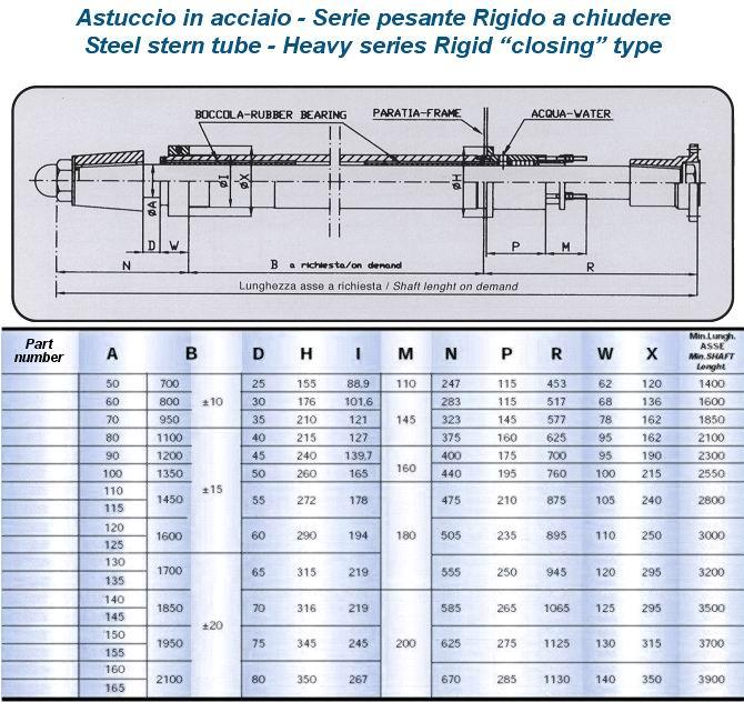 """Astuccio in acciaio - Serie pesante Rigido """"a chiudere"""""""